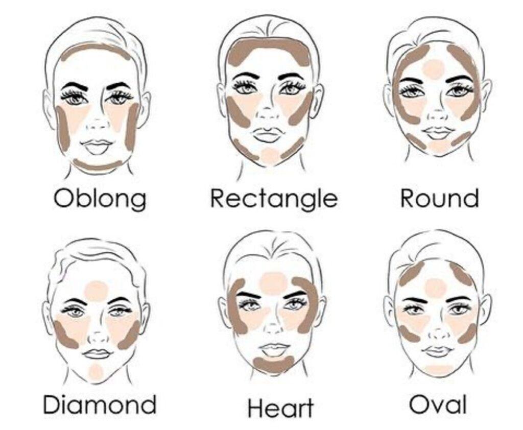 Come scegliere l'occhiale giusto. Sulla forma del proprio viso.